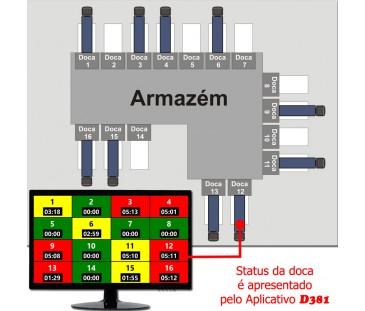 D382A - Sistema de Gestão de Tempo em Armazéns de Carga e Descarga