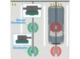 D360 - Sensor Sinalizador Para Vagas de Estacionamento