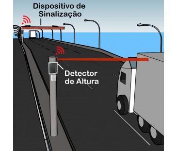 Sinalização Visual de Limite de Altura Excedido para Rodovias